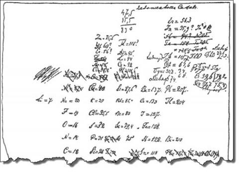 جدول تناوبی رسم شده توسط دیمیتری مندلیف