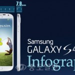 galaxy s4 or sIV -4