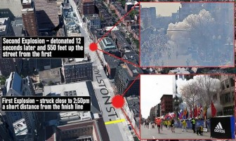 Boston Marathon Bombing (8)