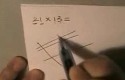 ضرب اعداد با خط