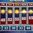 پیشبینی وضعیت هوا در روزهای آینده