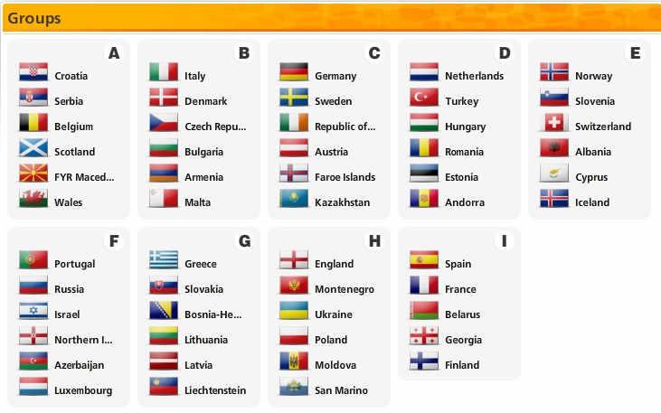 جدول کامل گروه بندی جام جهانی فوتبال 2014 برزیل